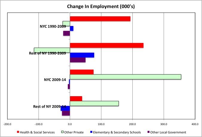 chart 2a