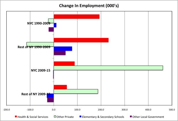 Chart2a